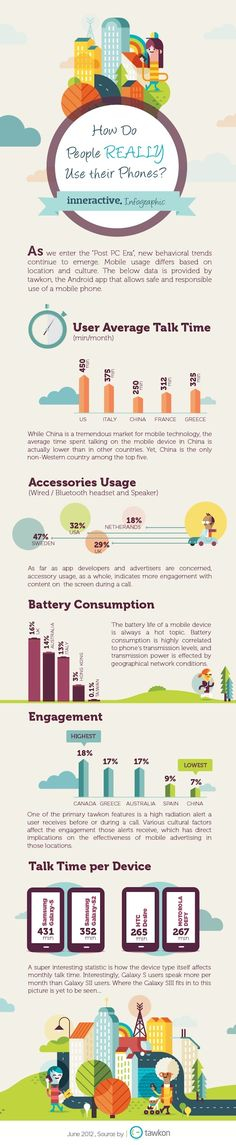 How Android Phone Owners Use Their Devices [INFOGRAPHIC]