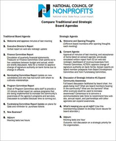 BiMonthly Board Meeting Agenda  Non Profits    Sample