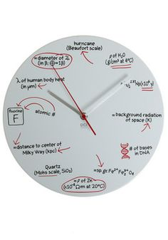 The most nerdiest clock I want!! ... Where T Equals Time Clock, #ModCloth