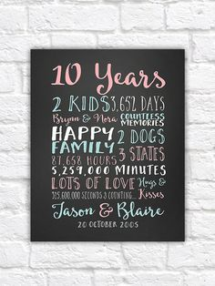 Custom Anniversary Gifts, Paper, Canvas, 10 Year Anniversary, 10th Anniversary, 10 years Dating, 20 year, Anniversary Gifts for Men, Him