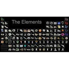 Unique Elements poster for chemistry