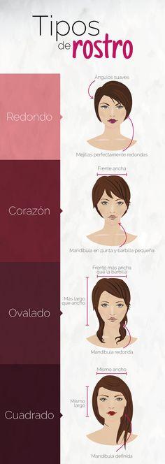 Conocer la forma de tu rostro es importante porque nos ayuda a saber el corte de cabello que nos favorece y la forma en que debemos aplicar nuestro maquillaje. Esta guía rápida te explica cómo identificarlo.