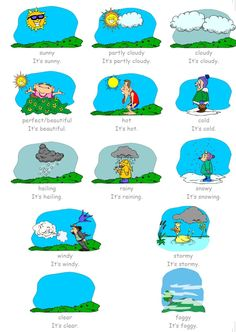 cliquez ici pour l'avoir en plus gros ici English Lessons, Learn English, English Class, Classroom Rules Display, It's Windy, Snow Rain, Teacher Hacks, Teaching English, This Or That Questions