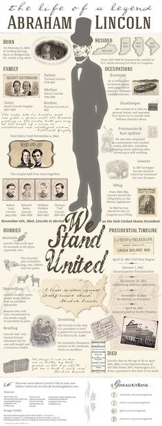 The Life of a Legend: President Abraham Lincoln Infographic. Get details about Abraham Lincoln\'s genealogy & family tree, discover facts about his life & more in this Infographic from GenealogyBank.com.