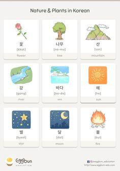 Chat to Learn Korean Korean Slang, Korean Phrases, Korean Quotes, Learn Basic Korean, How To Speak Korean, Korean Words Learning, Korean Language Learning, Learning Spanish, Learn Korean Alphabet