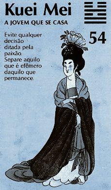 """El hexagrama 54 es llamado 歸妹 (kuei mei), """"La Desposada""""."""