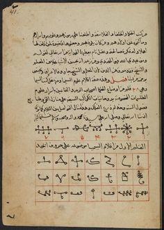 Occult Manuscripts-Alphabet