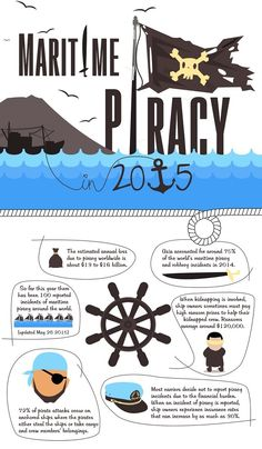 Infographic: Maritime Piracy in 2015