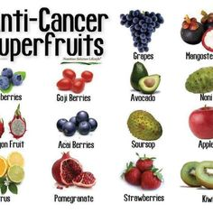 Cancer fighting foods!