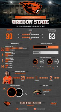 Infographic Ideas infographic basketball : Cal Men's Basketball Postgame Infographic | Sports Infographics ...