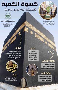 الكعبة Arabic Quotes, Islamic Quotes, Allah, Friendship Status, Mekkah, Islamic Posters, Islam For Kids, Islamic Information, Learn Islam