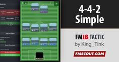 4-4-2 for FM16; A fail-proof tactic