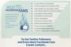 Best way to get Facebook fans