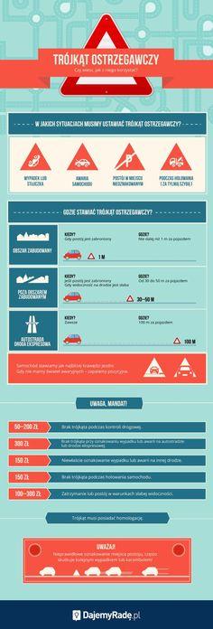 Czy wiesz, jak prawidłowo ustawiać trójkąt ostrzegawczy? W jakiej odległości od samochodu? Przypominamy! #dajemyrade Motor Car, Good To Know, Life Hacks, Projects To Try, Techno, Knowledge, Advice, Lol, Science
