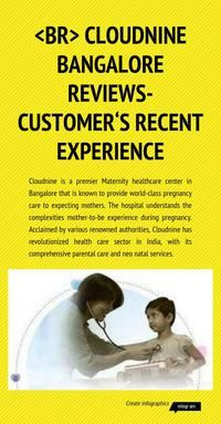 Cloudnine is a premier Maternity healthcare center in Bangalore that is known to provide world-class pregnancy care to expecting mothers.