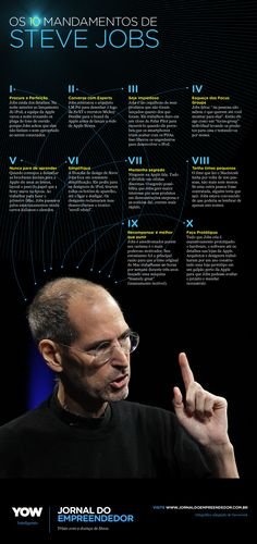 iphone 11 wallpaper - Everything About Women's Steve Jobs, E-mail Marketing, Digital Marketing, Alta Performance, 5am Club, Coaching, Experiment, Self Improvement, Work Hard