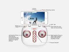 Syma X5UW. Retailing for $189.99, this innovative new quadcopter is fitted with a 720p HD camera that is capable of transmitting images and video to you in real-time via the built-in WiFi module. What's more, you can view these real-time streams on a smartphone app that you can also use to switch between different flight and recording modes. The drone is also very lightweight, weighing in at only 112 grams.