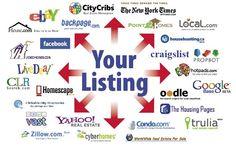 List Your House For Sale!