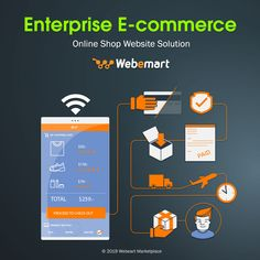 E-commerce Enterprise Package Seo Packages, Company Values, Create Your Website, Seo Tools, Online Shopping Websites, Promote Your Business, Customer Experience, Search Engine Optimization