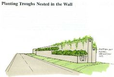 Using Trees Landscape Design To Reduce Traffic Noise A