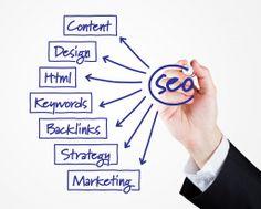 http://www.radiocaracol.com/seo/  Optimisation pour les moteurs de recherche (SEO)