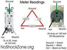 30 Amp Rv Plug Wiring Diagram: RV Automatic Transfer Switch Wiring Diagram   Electrical    ,