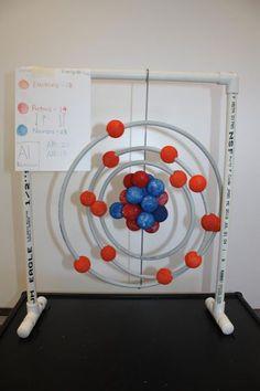 Atom Model Project Info - 6th