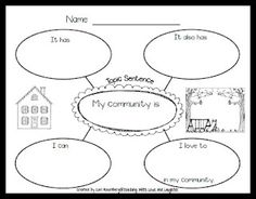 Social Studies:all about communities