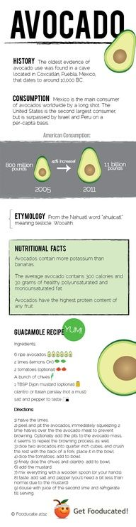 Avocado Love: Infographic + Recipe, LOVE AVOCADOS? Do we have the perfect Pinerest board for you.  Avocados prepared all the ways you love them, and some new ones too. Also more on health benefits: http://www.pinterest.com/smarthealthtalk/avocados/