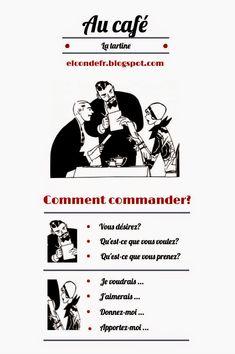French expressions to make an order at the restaurant. Comment commander au café? - en français