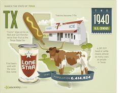 #Texas #1940 #1940 Census