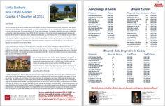 Goleta Real Estate Market Update – March & 1st Quarter of 2014 #jonmahoney http://www.jonmahoney.com/blog/2014/04/goleta-real-estate-market-update-march-1st-quarter-of-2014/