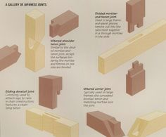 Advanced Timber Joinery - Woodwork Design
