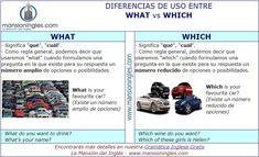 Diferencia en inglés entre What y Which