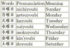 Photos alphabet japonais traduction francais page 4