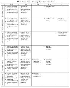 Pacing guide earth science ngss