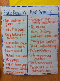 Fake Reading vs Real Reading... a great anchor chart from Head Over Heels For Teaching (blog):