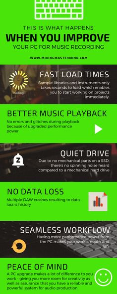 Here are the benefits of improving your PC for music production...For you to get the benefits? find the step by step process on how to upgrade your computer...