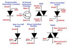 Thyristors - World of Electronics Study Electronics Mini Projects, Electronics Components, Electronic Circuit Design, Turn Off, Arduino, Electric, Couple, Group, Electronic Schematics