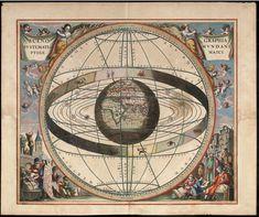 天動説の図