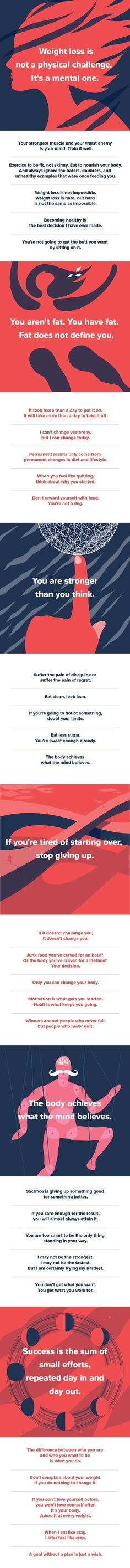 The Best Inspirational Quotes for Weight Loss https://www.musclesaurus.com