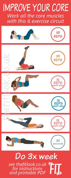6 exercise circuit to work ALL of your ab muscles.  Crunch and reverse crunch for the top layer, oblique crunches and Russian twists for the middle layers and plank and single leg stretch for the deepest core muscles