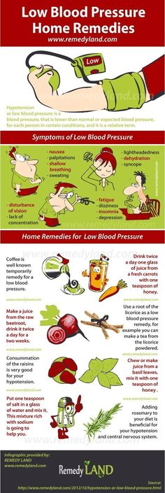 "Natural blood pressure control Low Blood Pressure Home Remedies Infographic ""Hypotension or low blood pressure, is a blood pressure that is lower than normal or expected blood pressure, for each person in certain conditions, and it is a relative term."" Symptoms of low blood pressure. Home remedies for low blood pressure."""