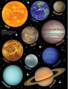 SOLAR SYSTEM wall stickers 10 SPACE decals planets with name scrapbook Earth for sale online Space Solar System, Solar System Planets, Our Solar System, Renewable Energy, Solar Energy, Solar Power, Wind Power, Solar System Projects For Kids, Planet Order