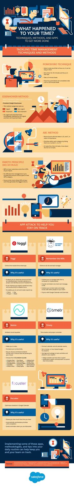 What Happened to Your Time? #Infographic #TimeManagement