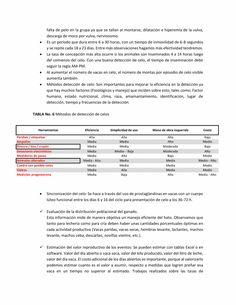 10-estrategias-para-mejorar-la-eficiencia-reproductiva-de-la-ganaderia-tropical_011