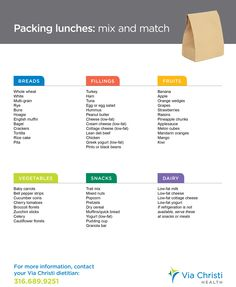 Looking for healthy school lunches? Pick foods out of different categories to stay balanced.
