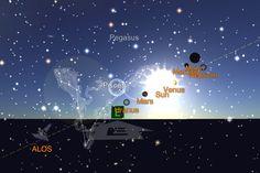 Uranus rises 8:37 AM