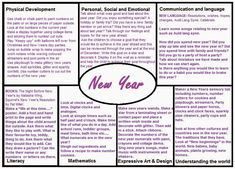 Over the next couple of weeks we will be looking at the New Year and new beginnings. I will be asking the children to think about someth...