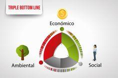 Triple Bottom Line, Chart, Business, Blue Prints, Store, Business Illustration